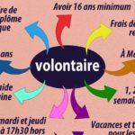 lecole-de-devoirs-recherche-des-volontaires